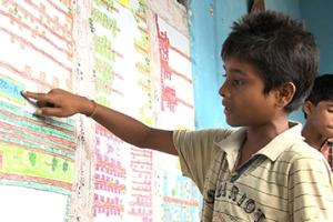 Map Your World, The Revolutionary Optimists, Kolkata